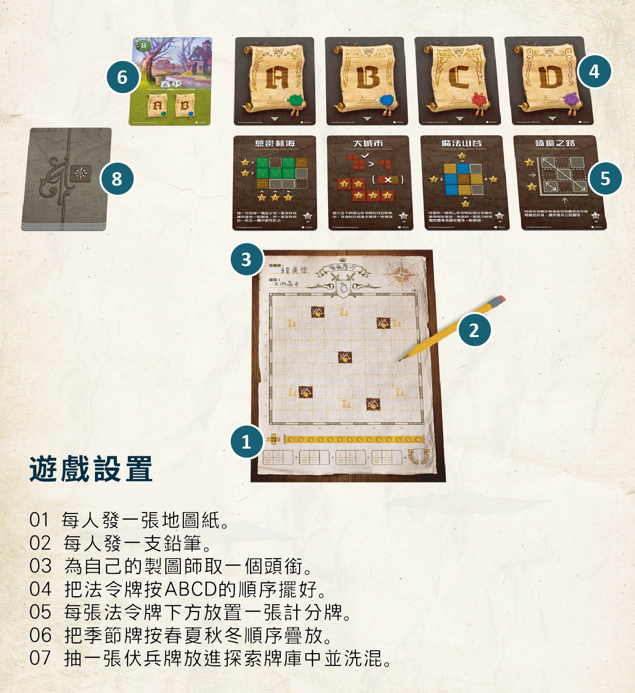 玩法 Cartographers: A Roll Player Tale 王國製圖師 | 香港桌遊天地 Welcome on Board Game Club Hong Kong