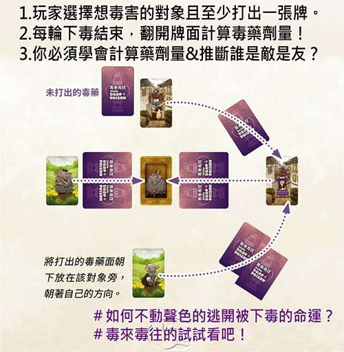 Box:毒來毒往 Little Drop of Potion |香港桌遊天地Welcome On Board Game Club Hong Kong|猜心鬥智派對聚會卡牌遊戲Party Game3-8人